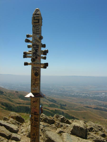 Mission Peak Fremont CA DIrection Orientation View Post